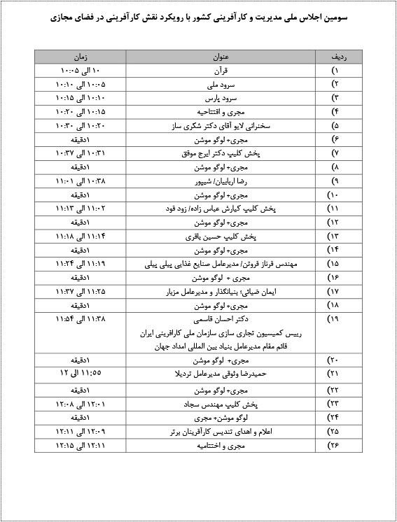 صفحه یک جدول زمانبندی  سخنرانان